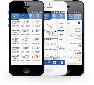 Easy forex mobile platform
