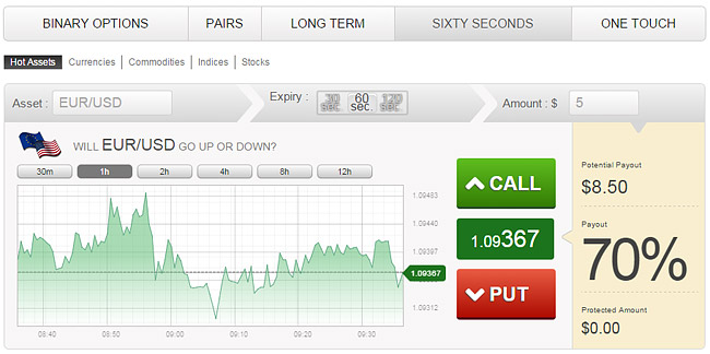 Can you trade forex 24 7