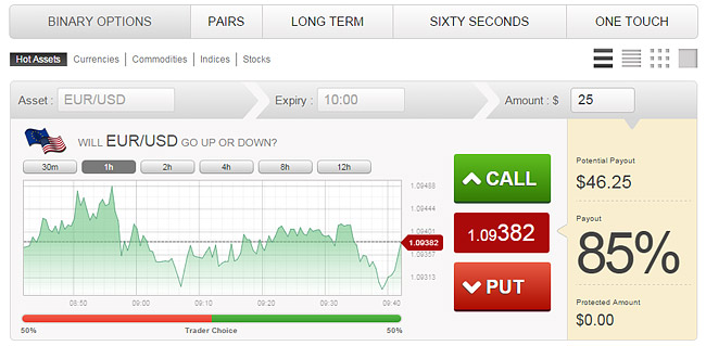 Binary options without investment