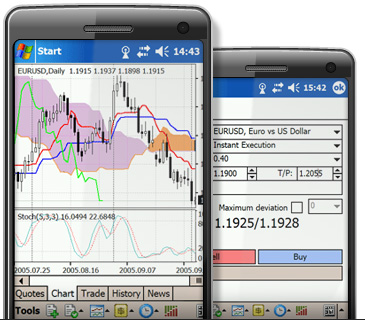 Metatrader 4 for android mobile all apps